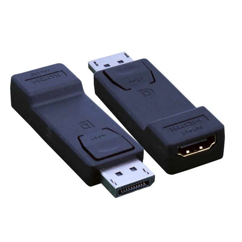 Displayport auf HDMI